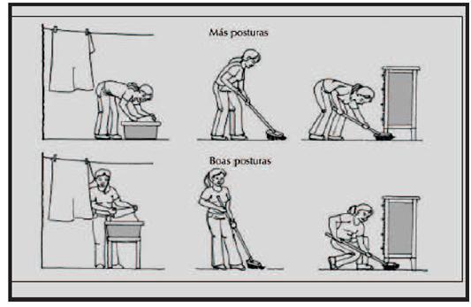 Ergonomia e Postura